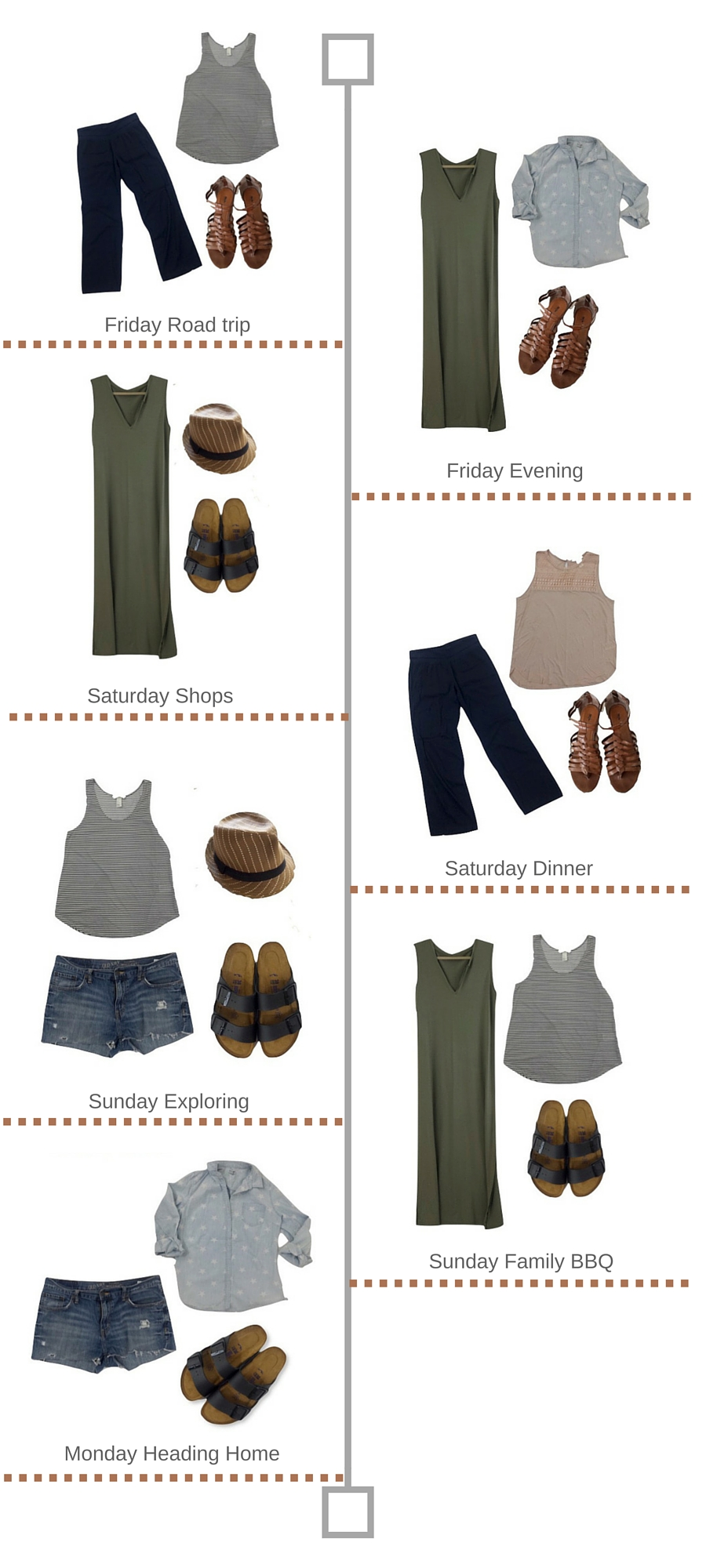 simple packing list for family weekend trip